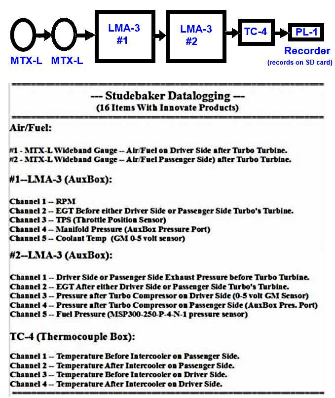 hooley-2013 Changes - page 29